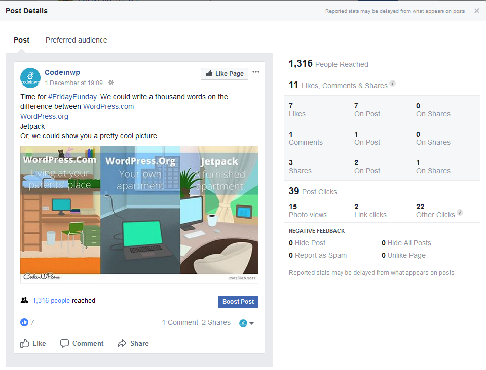 Social media case study: Hashtags bring little value to Facebook posts