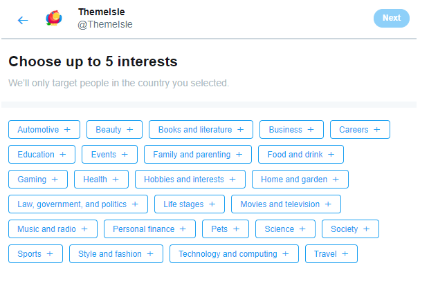Social media case study - TPM Targeting by Interest