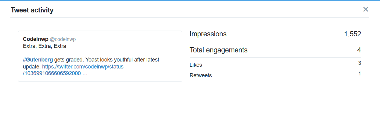 The impressions got a slight bump when retweeting and quoting